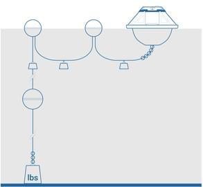 Wave Rider buoy diagram