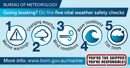 Check: Warnings, weather, wind, waves and tides