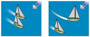 Diagram of sailing vessels approaching each other