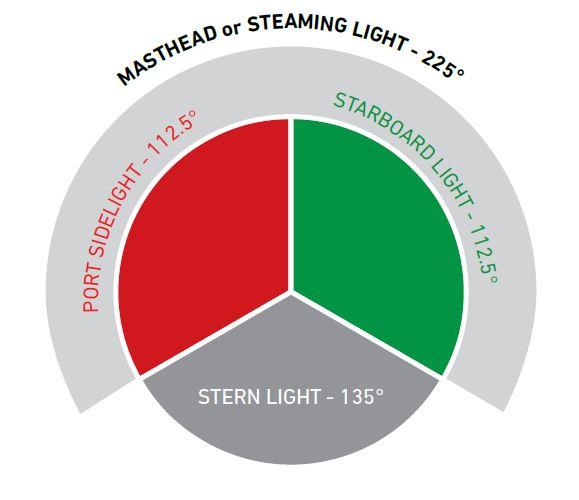Light fitting angles